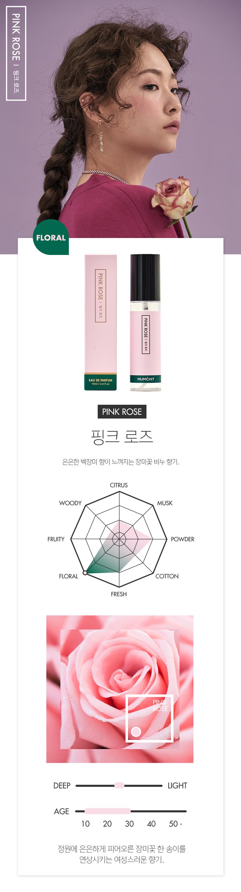 08 핑크 로즈(제품상세).jpg